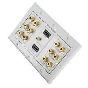 6.1 & 2x HDMI Wall Plate WP3G712
