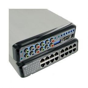 Resi-Linx Component 4 x AV Distribution Module RLBV2100