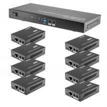 Pro.2 8-Way HDMI Over UTP Cat5e Cat6 Splitter Transmitter & Receiver Bundle
