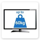 TV Weight