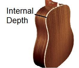 Guitar Internal Depth
