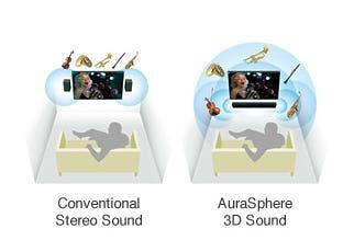 onkyo-lsb50-soundbar-aurasphere