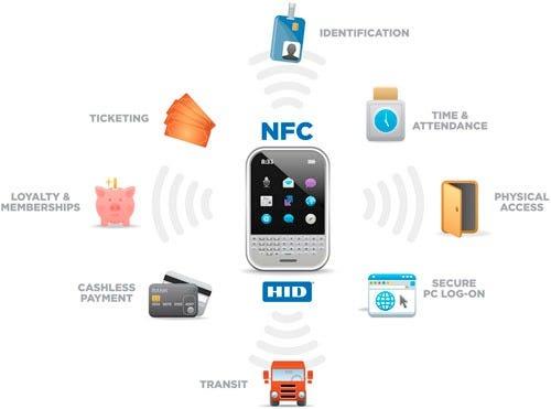 nfc-uses2